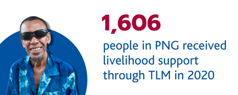 1,606 people in PNG received livelihood support through TLM in 2020